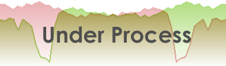 Wipro Ltd Forecast - WIPRO price prediction and prognosis